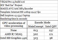 what cpu i get for vegas pro 15 -AMD Ryzen 7 1700x vs intel
