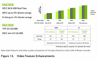New Nvidia 20xx cards give improved NVENC quality & Open cl